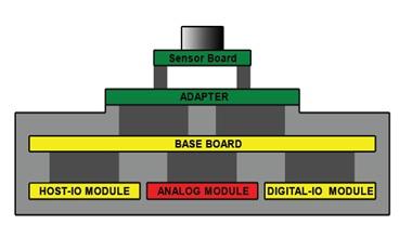 MIPI & SMIA Image Sensor Analysis - Atra Vision Inc